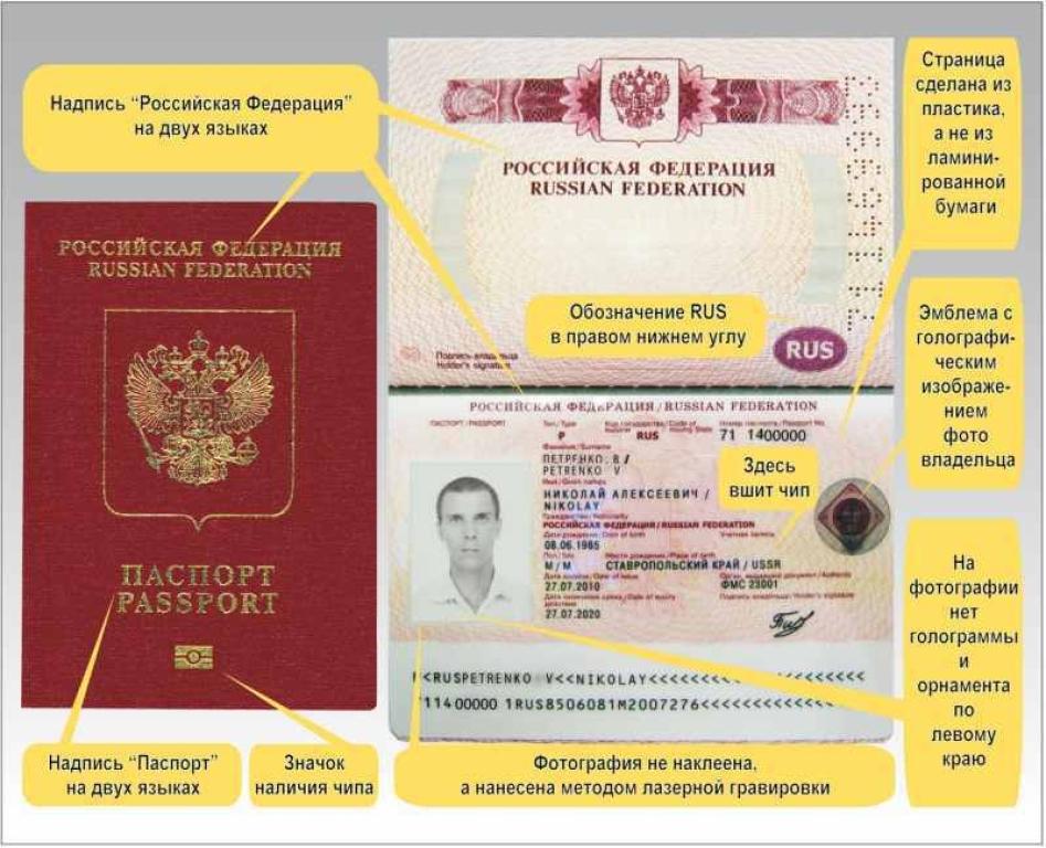 образец биометрического загранпаспорта РФ