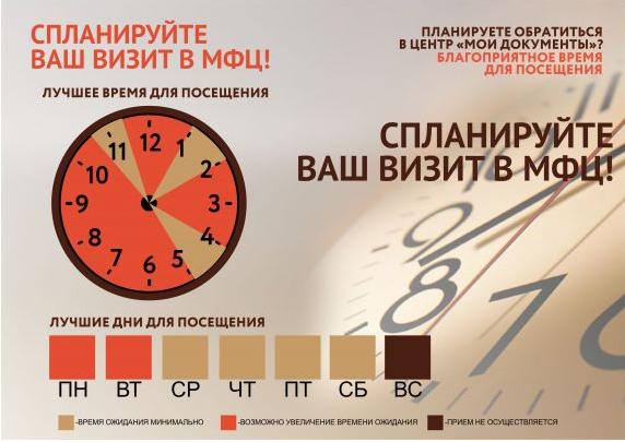 Фото рекламы, о возможности планировать визит в МФЦ онлайн